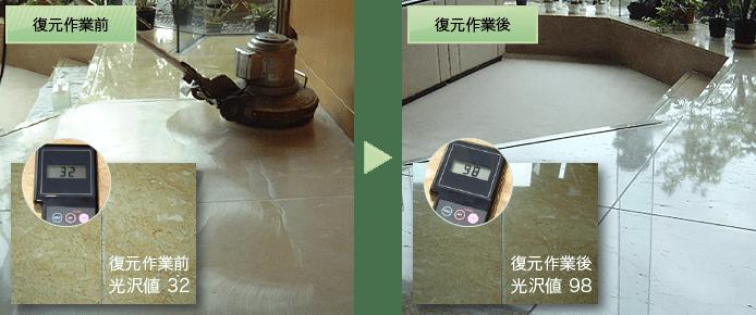 大理石の光沢復元作業1