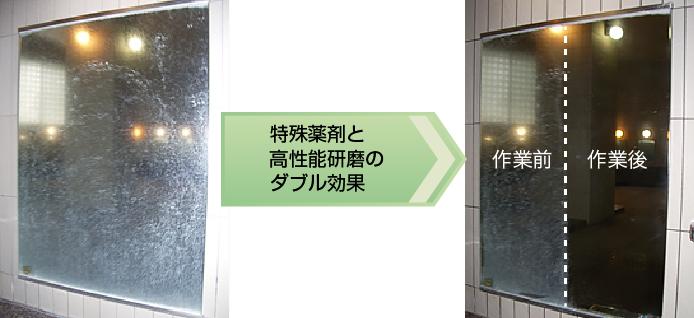 浴室の鏡 水垢の除去