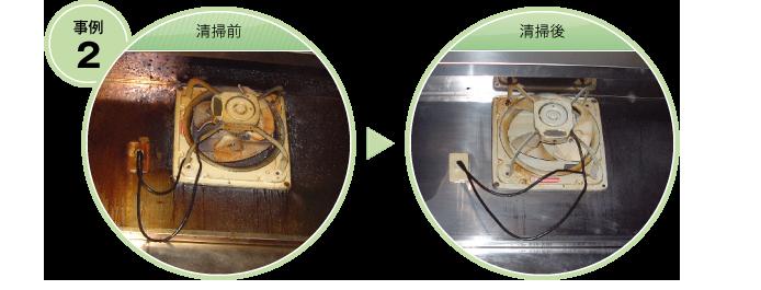 厨房の換気扇フードの清掃